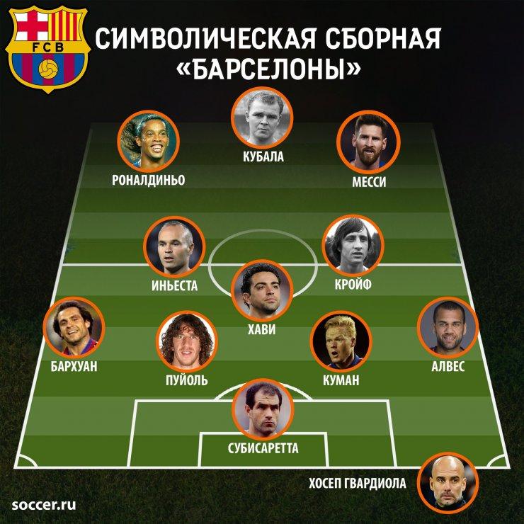 Сборная барселона футбольный клуб